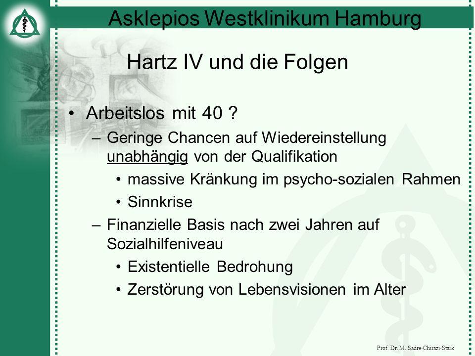 Hartz IV und die Folgen Arbeitslos mit 40