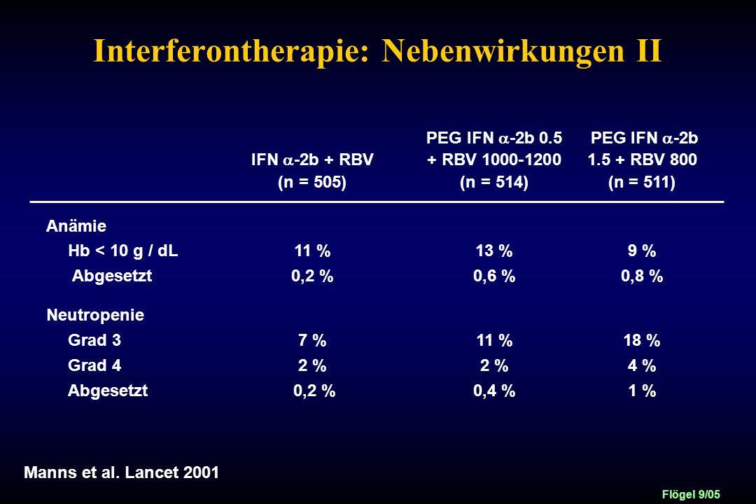 Interferontherapie: Nebenwirkungen II