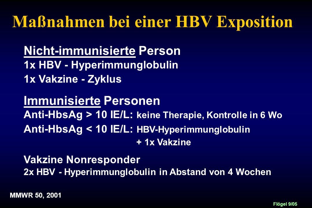 Maßnahmen bei einer HBV Exposition