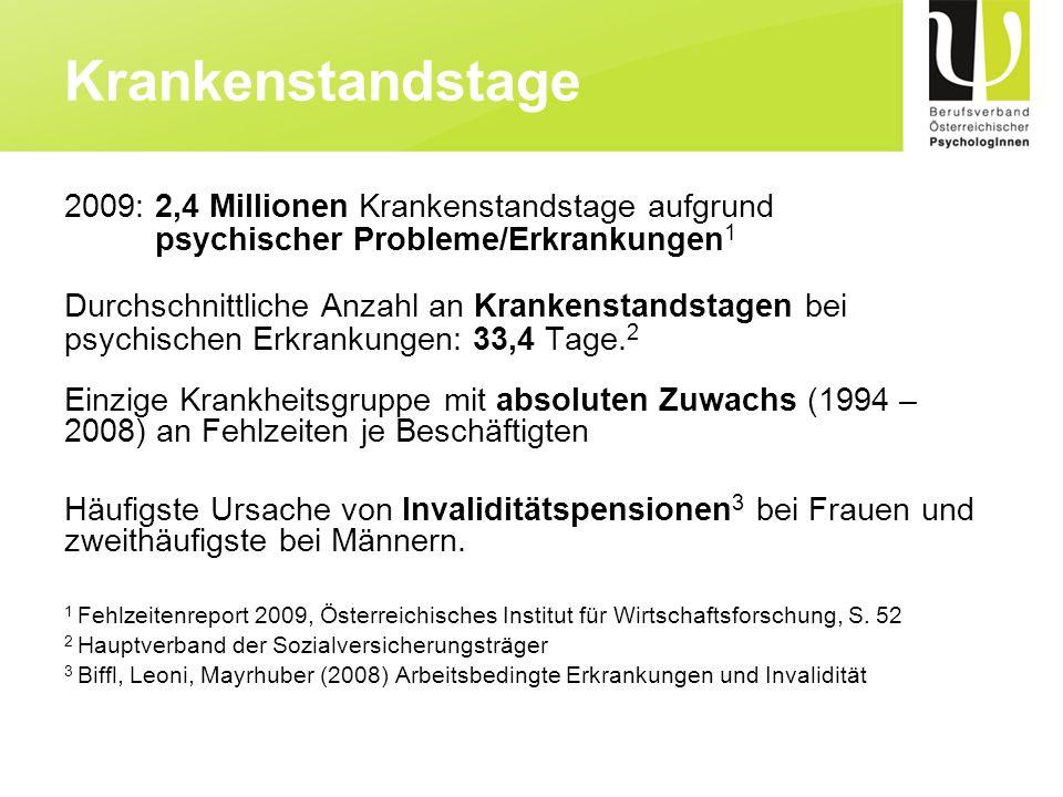 Krankenstandstage 2009: 2,4 Millionen Krankenstandstage aufgrund