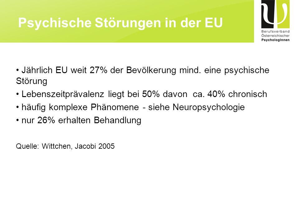 Psychische Störungen in der EU