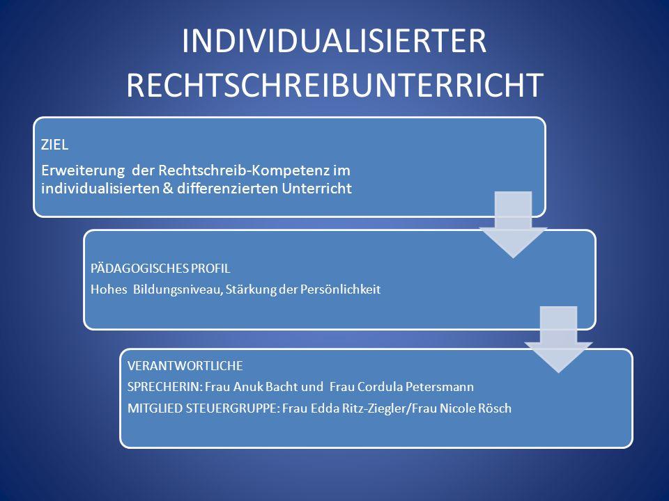 INDIVIDUALISIERTER RECHTSCHREIBUNTERRICHT