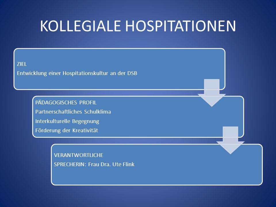 KOLLEGIALE HOSPITATIONEN
