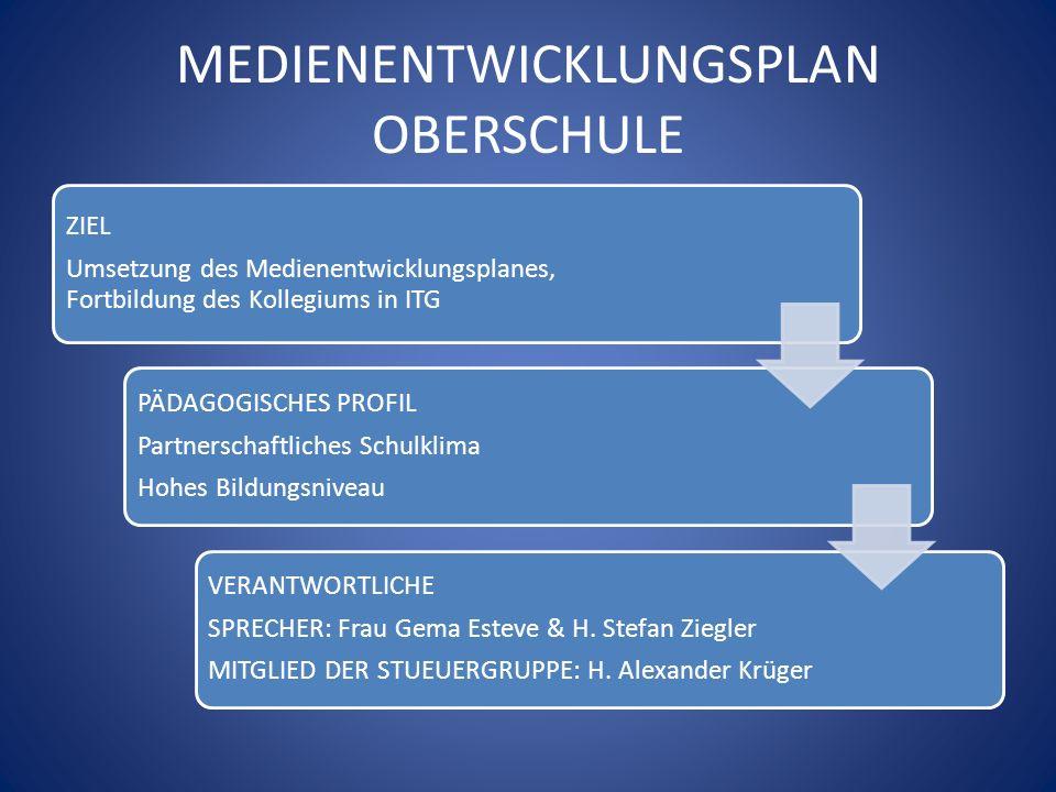 MEDIENENTWICKLUNGSPLAN OBERSCHULE