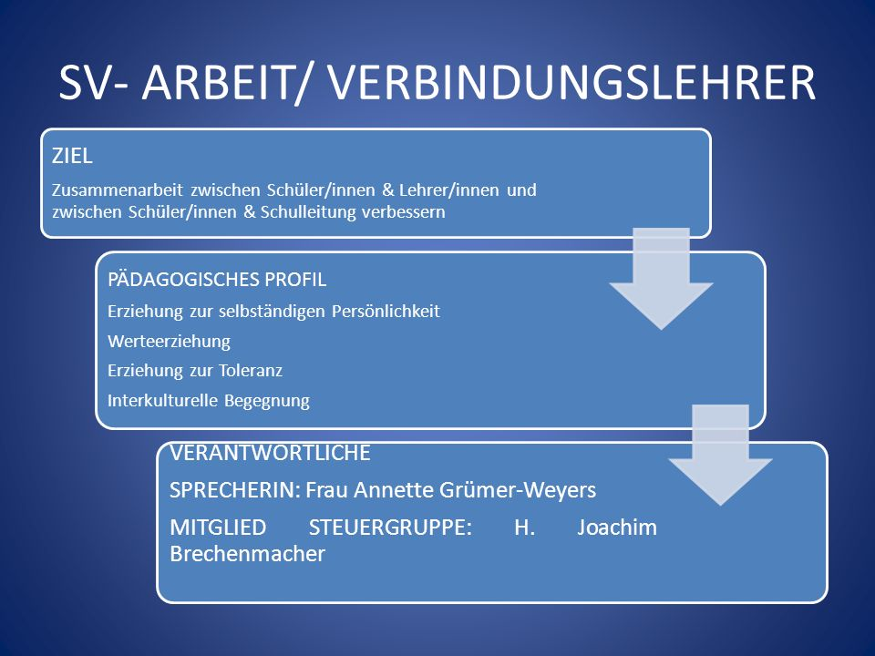 SV- ARBEIT/ VERBINDUNGSLEHRER