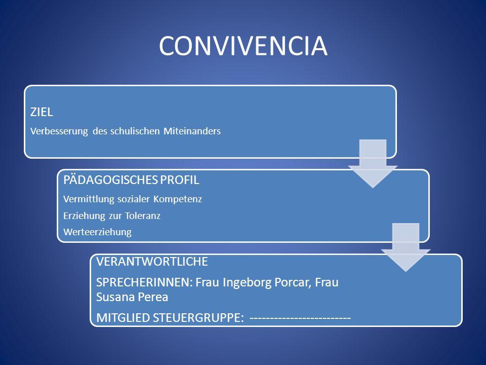 CONVIVENCIA VERANTWORTLICHE