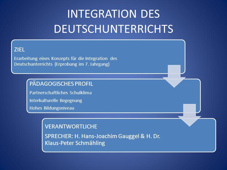 INTEGRATION DES DEUTSCHUNTERRICHTS