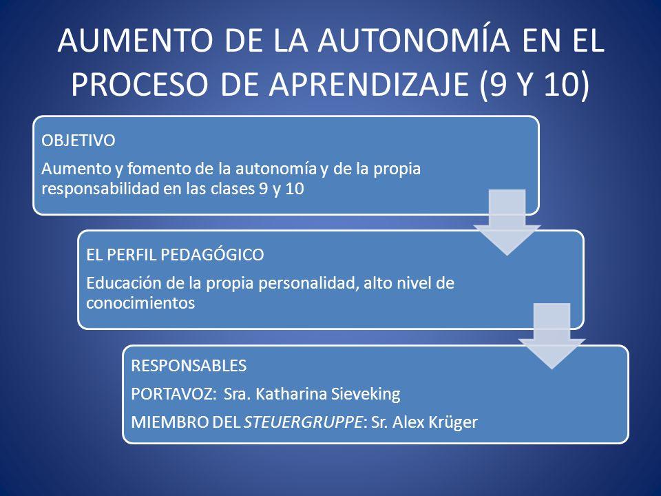 AUMENTO DE LA AUTONOMÍA EN EL PROCESO DE APRENDIZAJE (9 Y 10)
