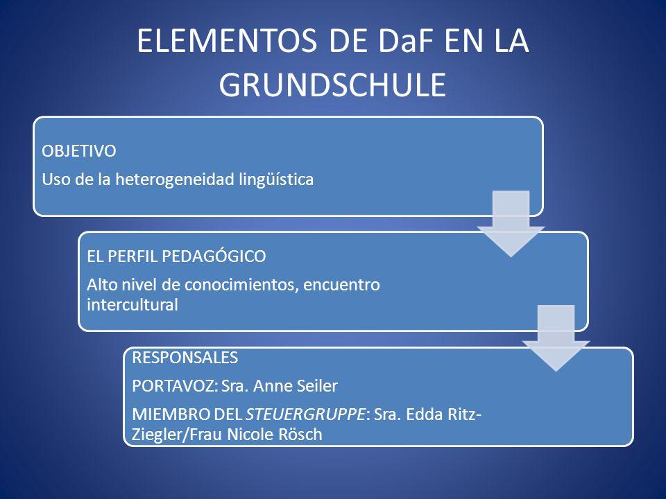 ELEMENTOS DE DaF EN LA GRUNDSCHULE