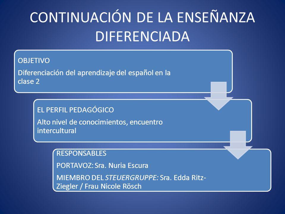 CONTINUACIÓN DE LA ENSEÑANZA DIFERENCIADA