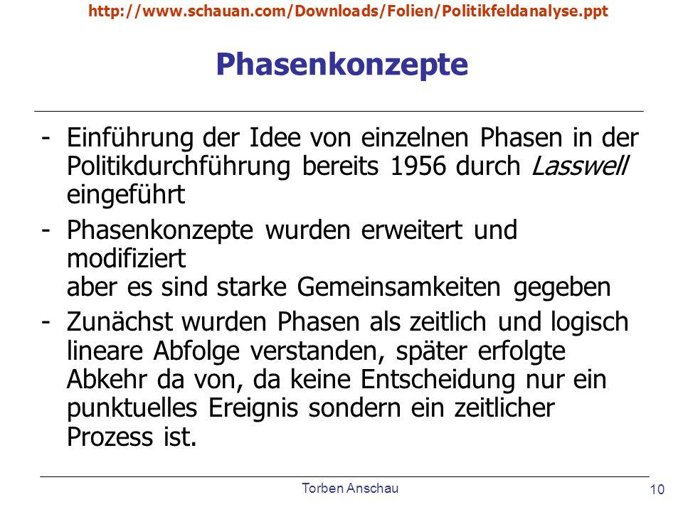 http://www.schauan.com/Downloads/Folien/Politikfeldanalyse.ppt Phasenkonzepte.