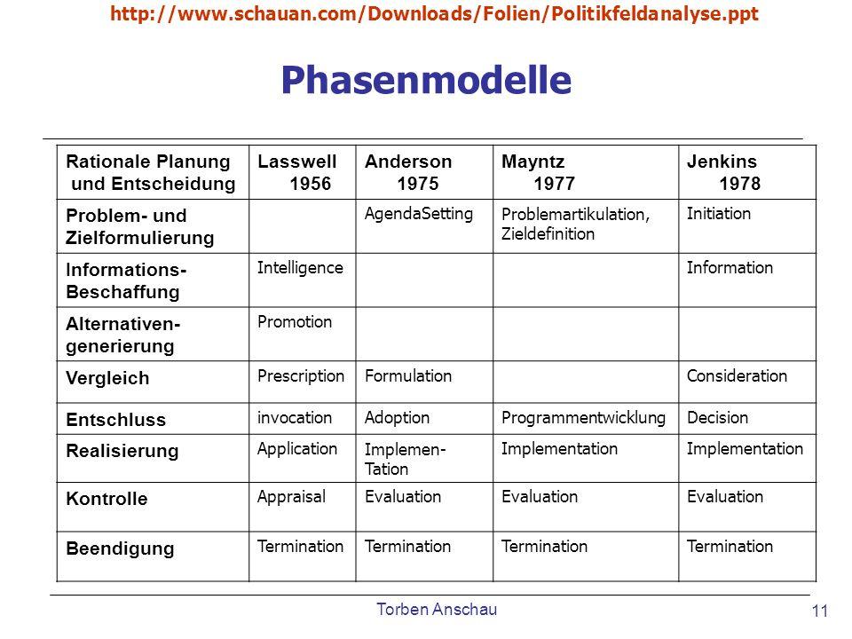 http://www.schauan.com/Downloads/Folien/Politikfeldanalyse.ppt Phasenmodelle. Rationale Planung. und Entscheidung.