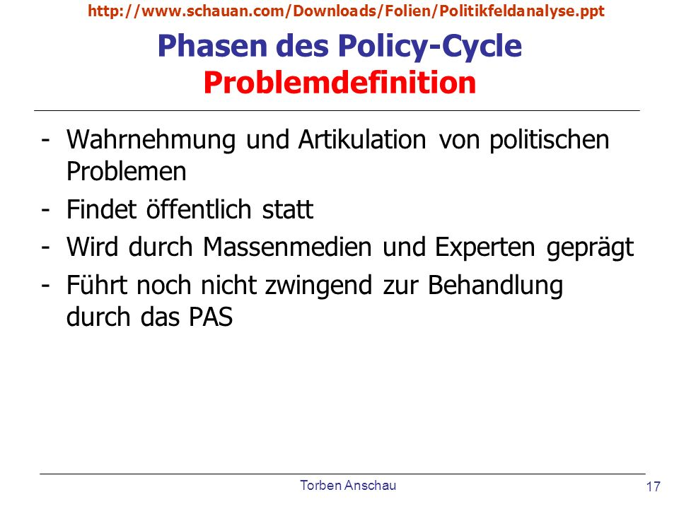 Phasen des Policy-Cycle Problemdefinition
