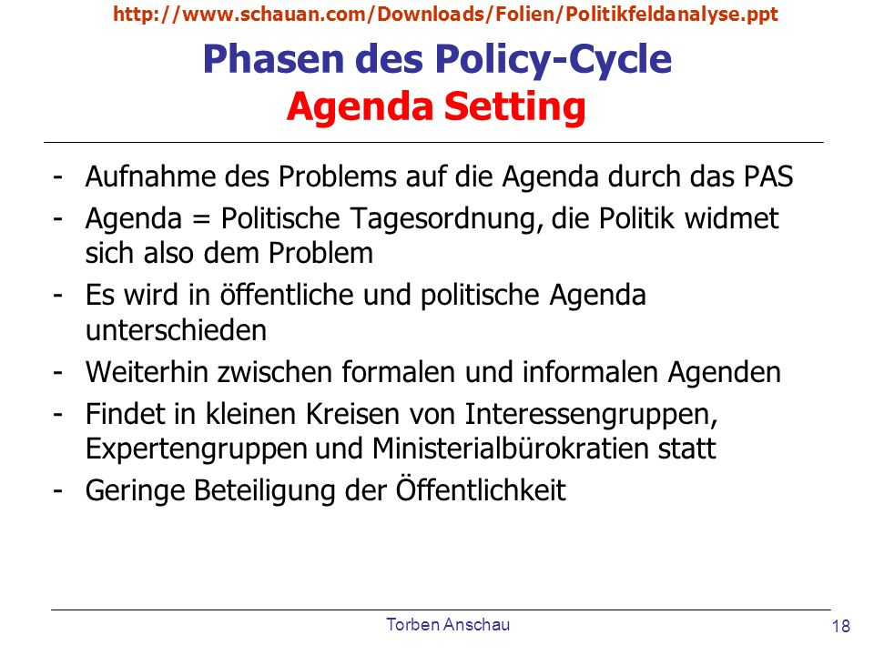 Phasen des Policy-Cycle Agenda Setting