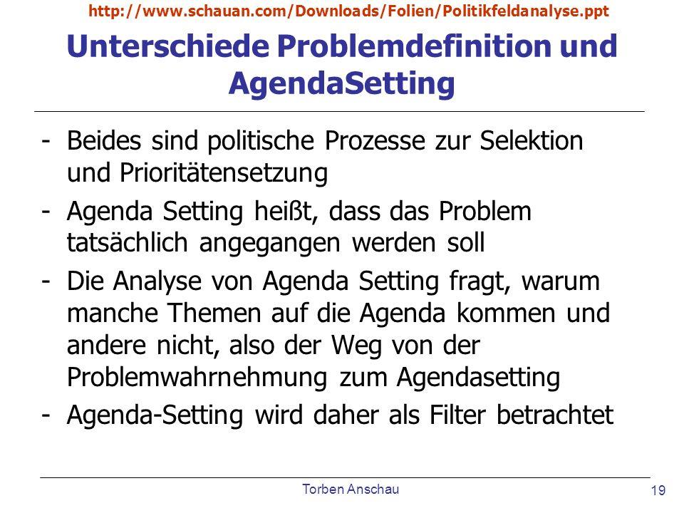 Unterschiede Problemdefinition und AgendaSetting