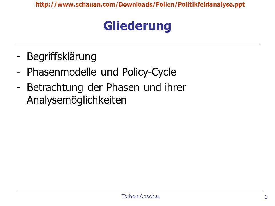 Gliederung Begriffsklärung Phasenmodelle und Policy-Cycle