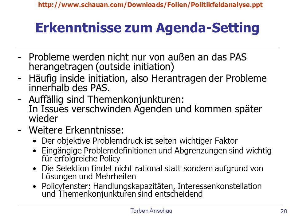 Erkenntnisse zum Agenda-Setting