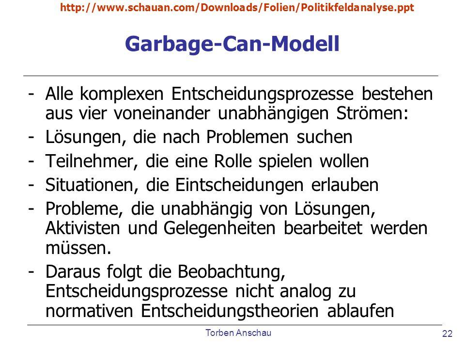 http://www.schauan.com/Downloads/Folien/Politikfeldanalyse.ppt Garbage-Can-Modell.