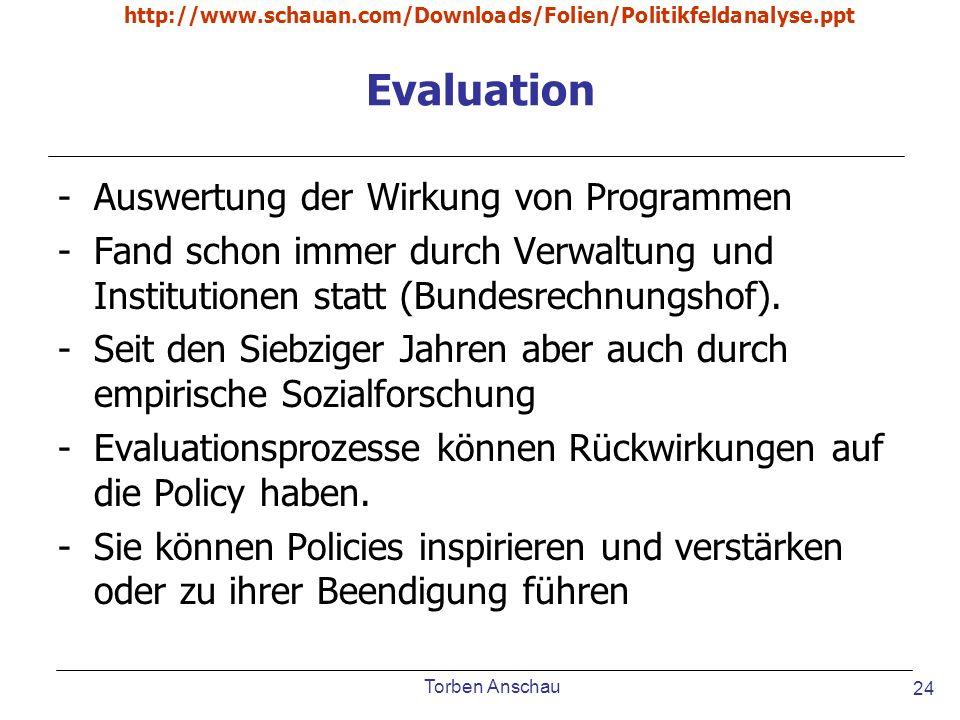 Evaluation Auswertung der Wirkung von Programmen