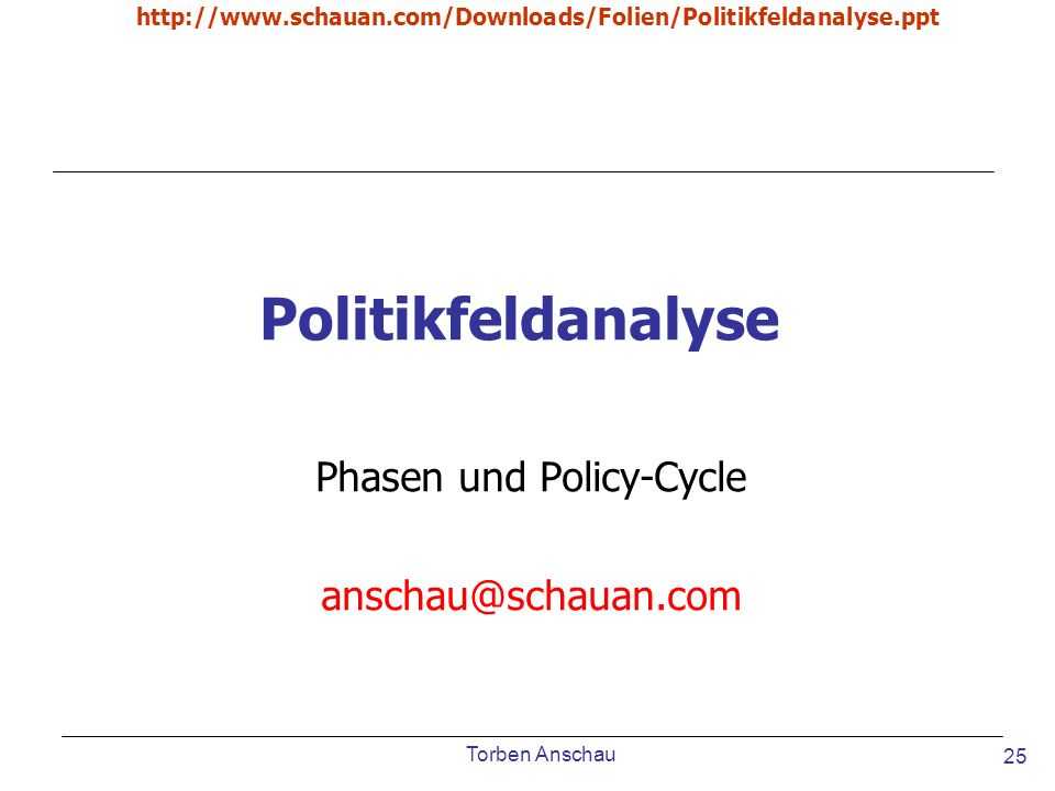 Phasen und Policy-Cycle anschau@schauan.com