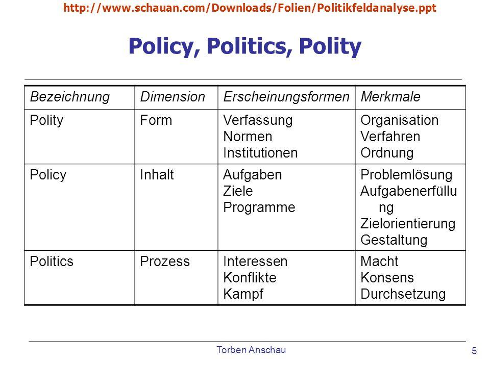 Policy, Politics, Polity