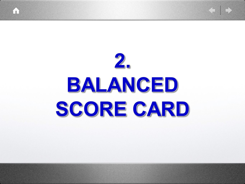 2. BALANCED SCORE CARD