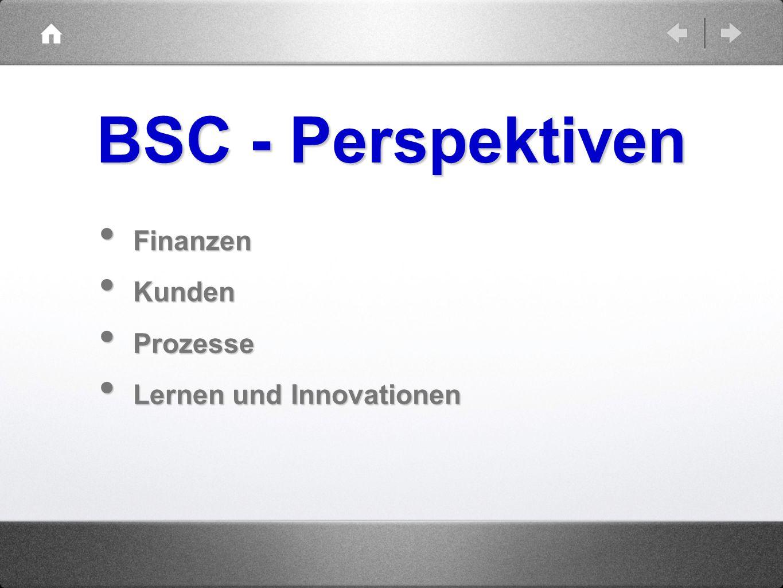 BSC - Perspektiven Finanzen Kunden Prozesse Lernen und Innovationen