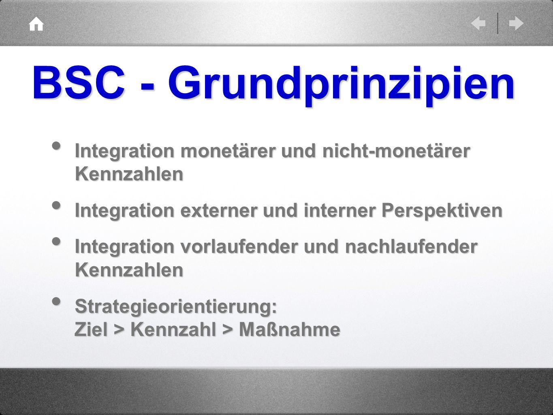 BSC - Grundprinzipien Integration monetärer und nicht-monetärer Kennzahlen. Integration externer und interner Perspektiven.
