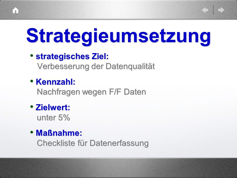 Strategieumsetzung strategisches Ziel: Verbesserung der Datenqualität