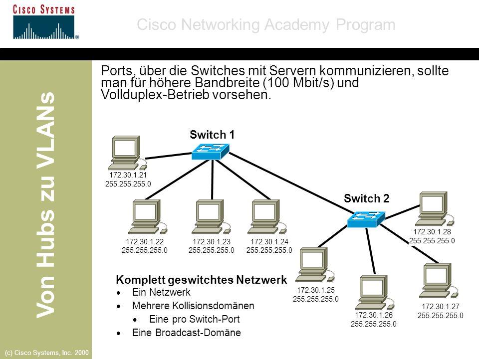 Ports, über die Switches mit Servern kommunizieren, sollte man für höhere Bandbreite (100 Mbit/s) und Vollduplex-Betrieb vorsehen.