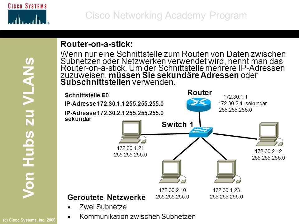 Router-on-a-stick: