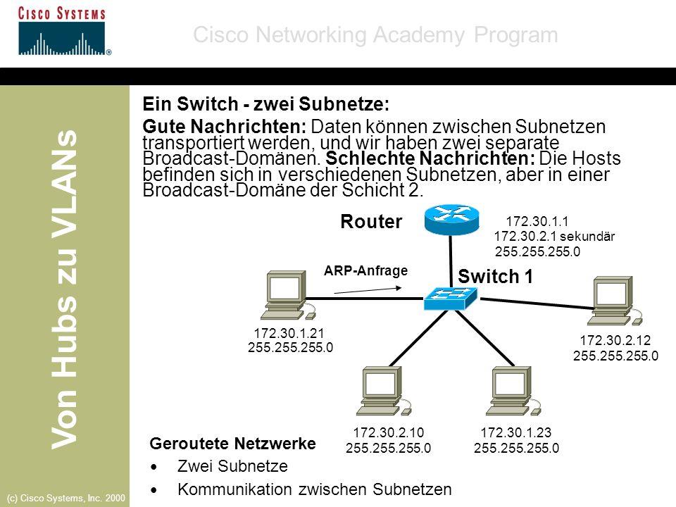 Ein Switch - zwei Subnetze:
