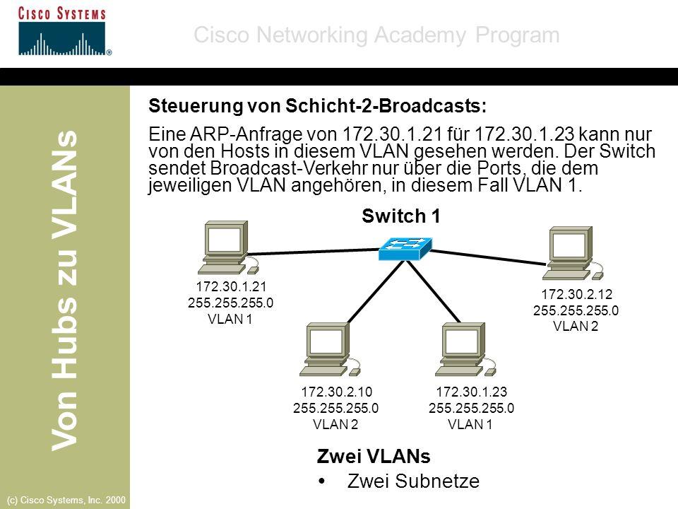 Switch 1 Zwei VLANs Ÿ Zwei Subnetze