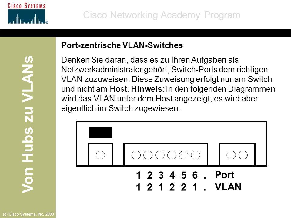 1 2 3 4 5 6 . Port 1 2 1 2 2 1 . VLAN Port-zentrische VLAN-Switches