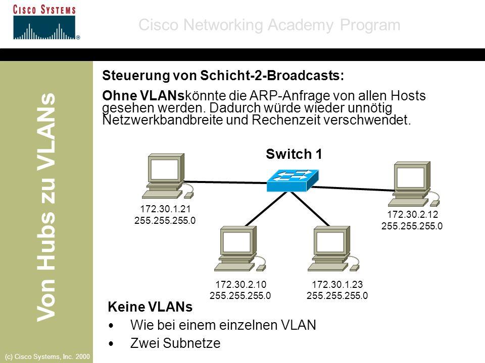 Ÿ Ÿ Switch 1 Steuerung von Schicht-2-Broadcasts: