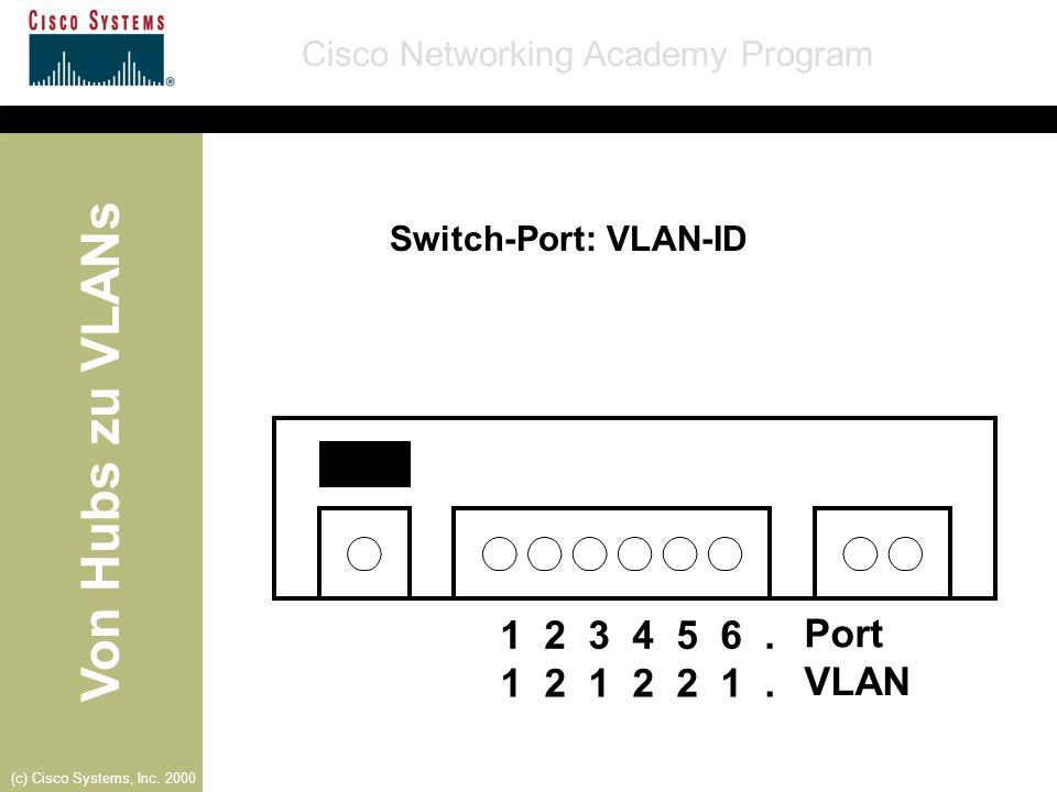 Switch-Port: VLAN-ID 1 2 3 4 5 6 . Port 1 2 1 2 2 1 . VLAN