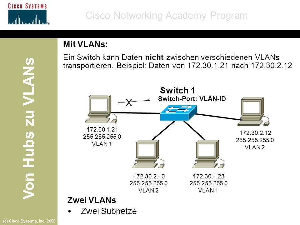 X Switch 1 Ÿ Mit VLANs: Zwei VLANs Zwei Subnetze