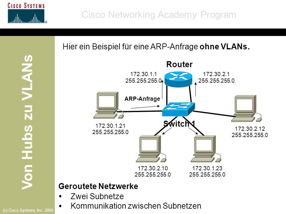 Hier ein Beispiel für eine ARP-Anfrage ohne VLANs.