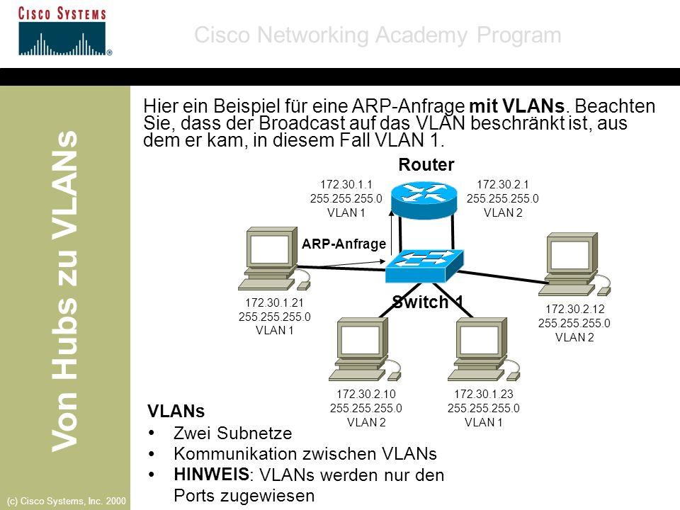 Hier ein Beispiel für eine ARP-Anfrage mit VLANs