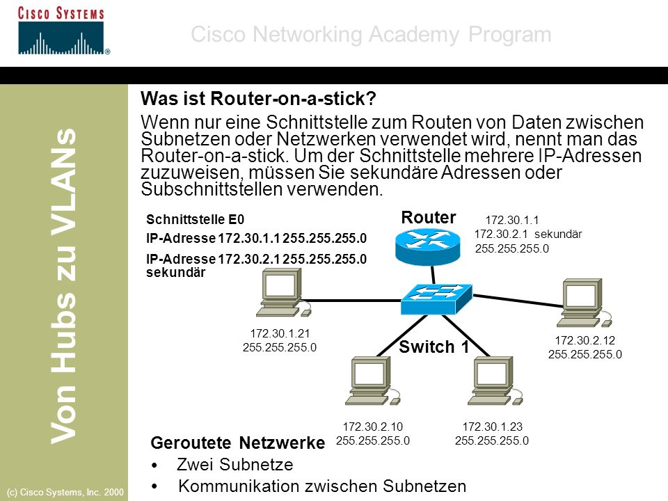 Was ist Router-on-a-stick