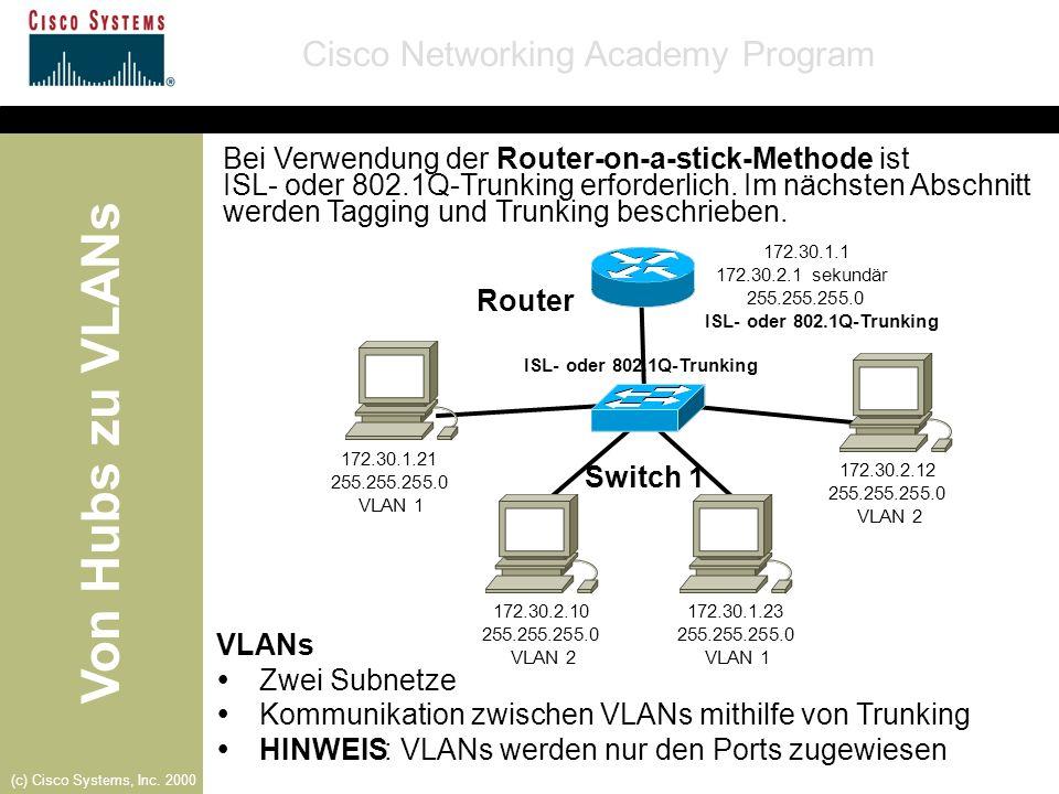 Kommunikation zwischen VLANs mithilfe von Trunking Ÿ HINWEIS
