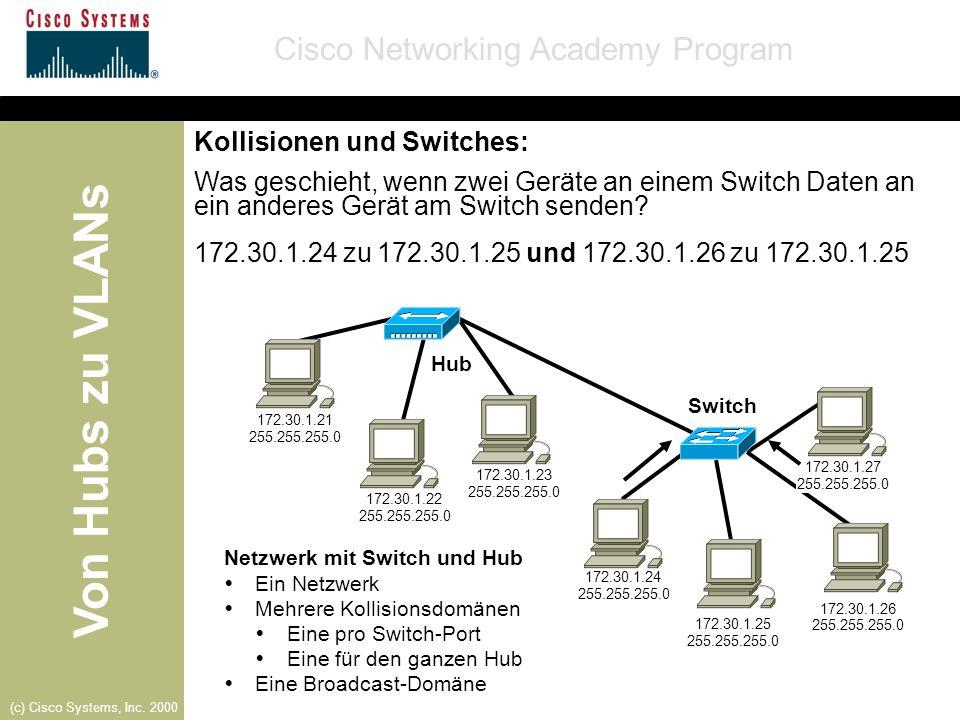 Kollisionen und Switches: