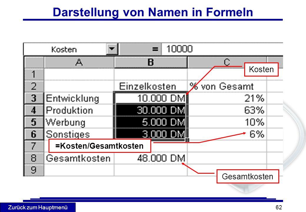 Darstellung von Namen in Formeln