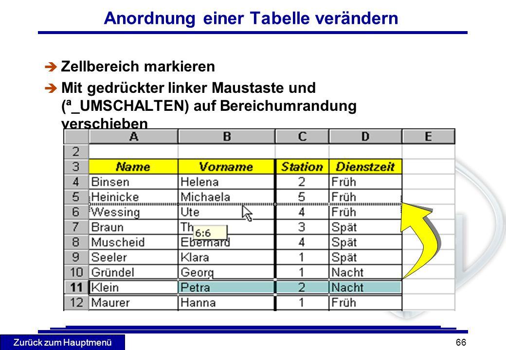 Anordnung einer Tabelle verändern