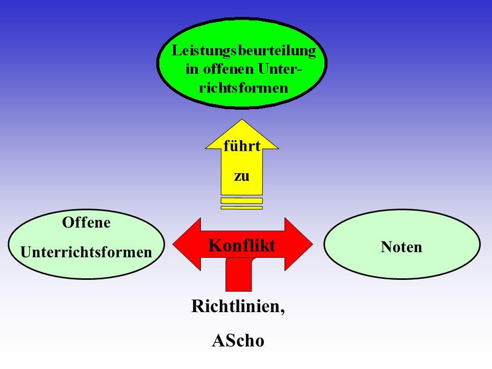 Konflikt Richtlinien, AScho führt zu Offene Unterrichtsformen Noten