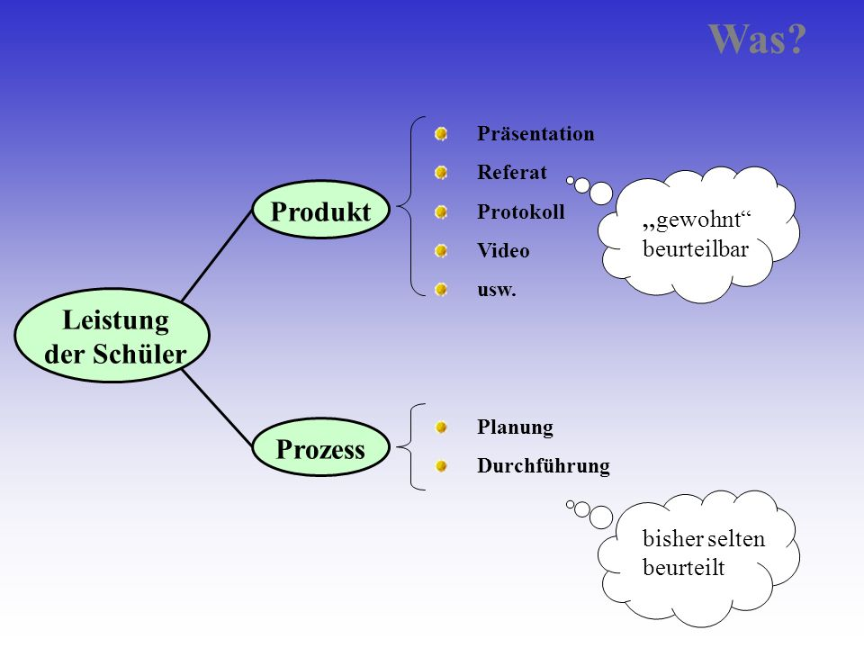 "Was Produkt ""gewohnt beurteilbar Leistung der Schüler Prozess"