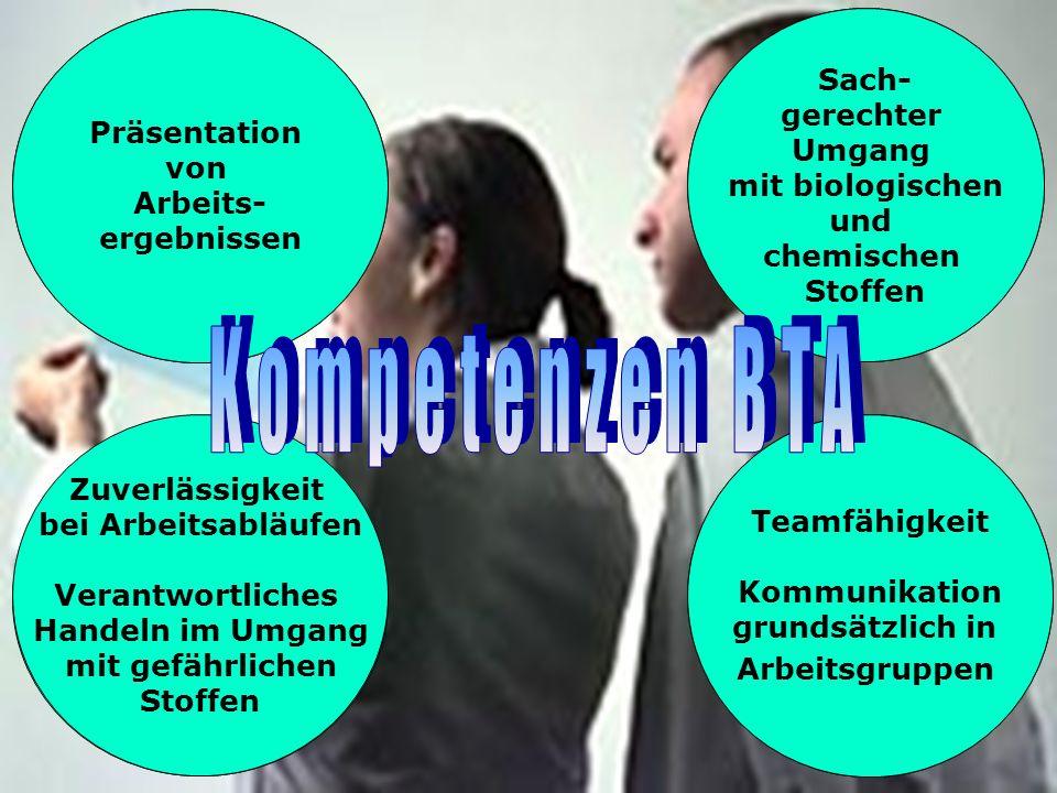 Kompetenzen BTA Methoden- Fach- kompetenz Kompetenz Sozial- Personal-