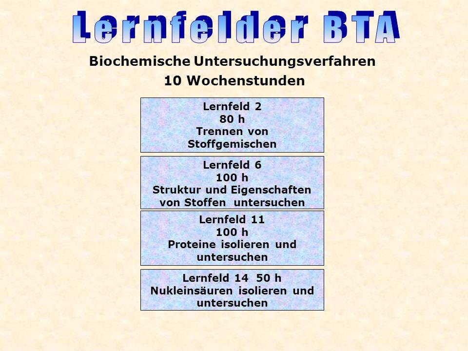 Lernfelder BTA Biochemische Untersuchungsverfahren 10 Wochenstunden