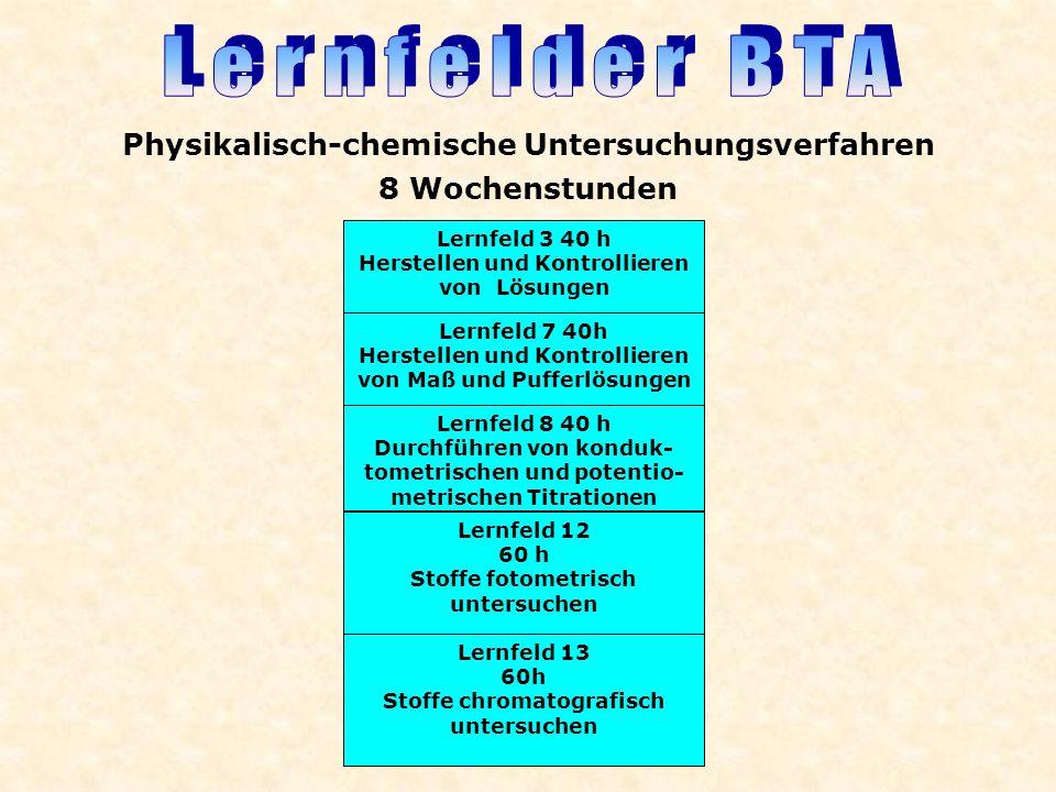 Lernfelder BTA Physikalisch-chemische Untersuchungsverfahren