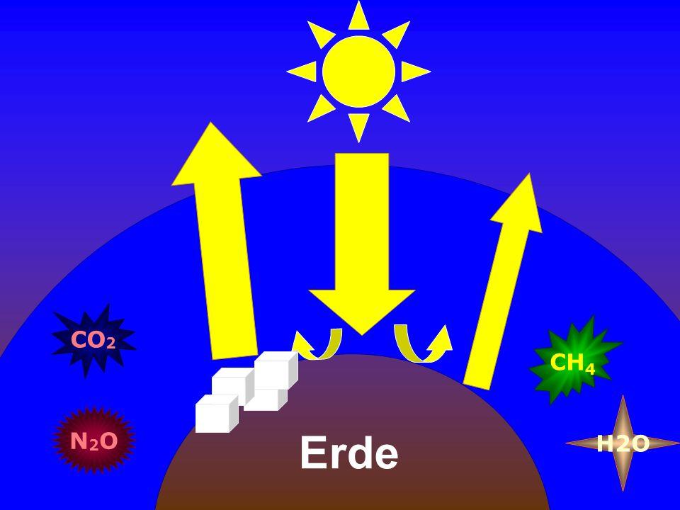 CO2CH4.